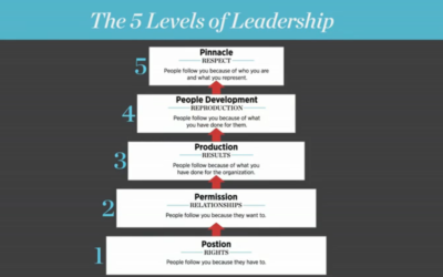 5 Levels of Leadership: What Level Are You?